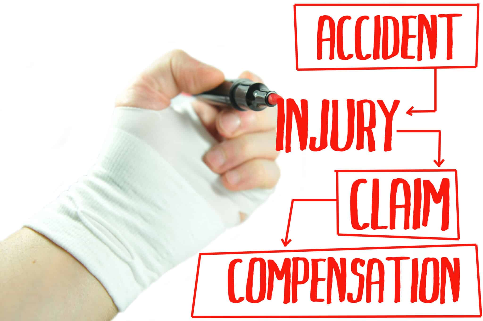 """Hand in cast writing """"Accident, Injury, Claim, Compensation"""""""